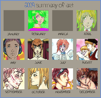 2009 Art Summary by Labyrinthe
