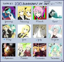 2010 Summary of -Vocaloid- Art by KurohaAi