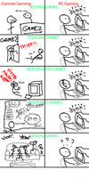 Console Gaming Vs PC Gaming by metropolis92