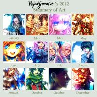 ProjectGreenCat's 2012 Summary of Art by KodamaCreative