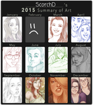 Art Summary for 2015. by Scorch-D