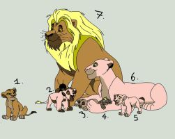 lion family adopt~OPEN by Adopt-Til-You-Drop
