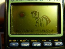 twightlight in math by flbcl