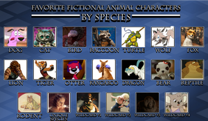 Animal Characters by monstermaster13