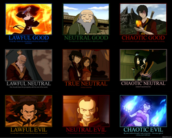 Avatar Alignments - Fire Nation by Dracosolon