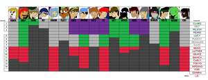Survivor Central Hub 3 Progress Chart by bad-asp