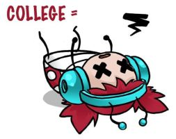 Simple College Math by DoodleBuggy