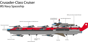 IRS Navy Crusader-class Cruiser (Redesigned) by Target21
