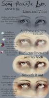 Semi-Realistic Eyes Tutorial by Mintsteak