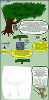 Nestly's Tree Tutorial by Nestly