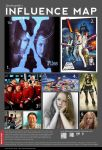 My Influence Map by Angelstorm-82
