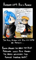 Reasons 009: Pein and Konan by sharem