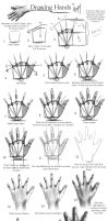How to Draw Hands by troxell