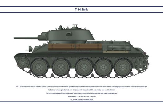 T-34 USSR 001 by WS-Clave