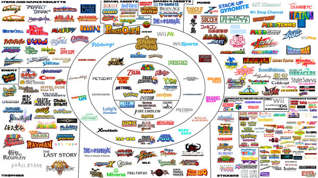 Every Franchise in Super Smash Bros. by Spikeylord