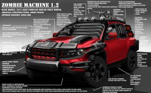 Zombie Machine 1.2 by Joshchg