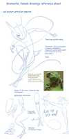 Grenouille reference sheet so GRENINJA STUDY by Weirda208