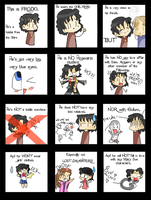 Frodo is... by Kisu-Fu