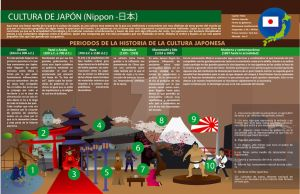 japon by LINKWAKER