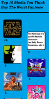 10 Franchises That Have the Worst Fandoms by KessieLou