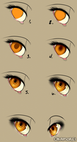 Eye tutorial by Okamorei