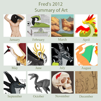 2012 Art Summary by Brainmatters