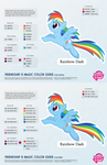 Rainbow Dash Color Guide 2.0 [UPDATED] by kefkafloyd