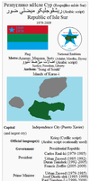 Republic Of Isle Sur wikibox by tylero79