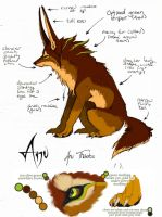 Temp Anu Ref by Anuwolf