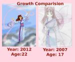 Growth Comparision by KidaYuki