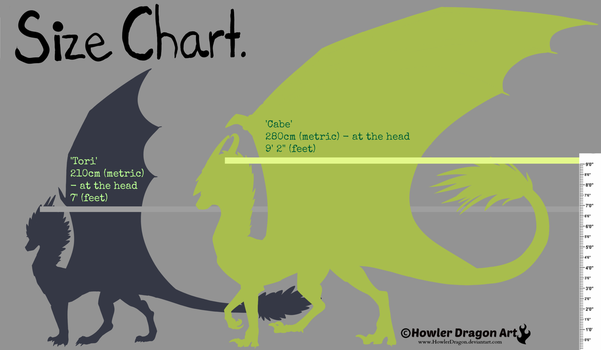 Cabe and Tori | Size Comparison Chart by HowlerDragon