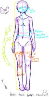 how to draw: the female body by saroona97