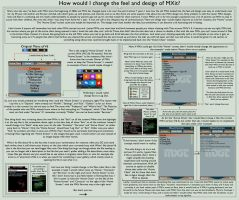 My MXit Concept 2013-07-11 by Blood-Huntress