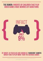 Gaming additions - the statistics by Suckstobeyourgirl