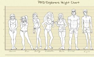 More Body Type Charts by pseudocide335