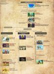 Official Zelda Timeline! by Marth123
