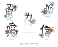 Kanji Flower Symbols by SuperSibataru