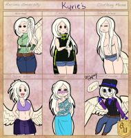 Ky Clothing Meme by Renstability