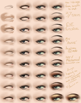 Eye Tutorial by Bonnie-Anne