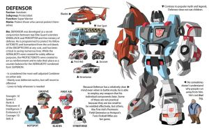 TFA Protectobots: DEFENSOR by dou-hong