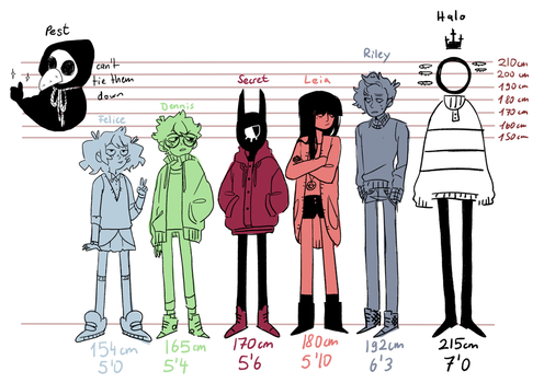 oc height chart by Torifalls