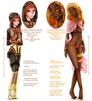 Character Set 1: Erytheia and Narcissa by M-3-1