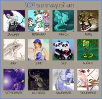 2009 Summary by PixlPhantasy