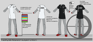 Facility 66 Uniforms by BloodnSpice