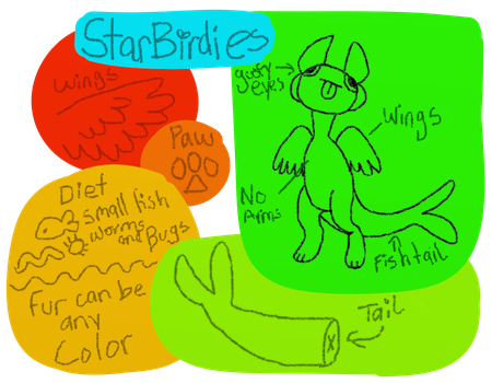 StarBirdies-Guide by LeafyRoberT