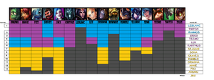 League of Legends Progress Chart by bad-asp