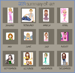 Dolling Meme Summary 2009 by Sissy-Baby