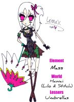Org. Military Leimex -REVAMP- by Tesuway-chan