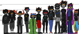 Troll Height Chart by DabroodThompson