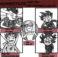 Homestuck- Troll Astrology Meme by hareno
